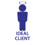 Ideal Client / Target Market | Strategy First | MarketBlazer