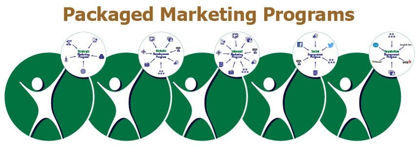 MarketBlazer Packaged Marketing Programs
