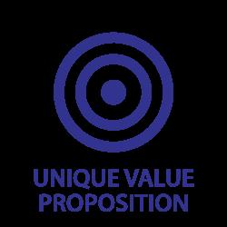 Unique Value Proposition | Strategy First | MarketBlazer