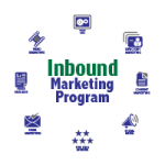 Inbound Marketing Program | MarketBlazer