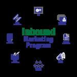 Inbound Marketing Program   MarketBlazer