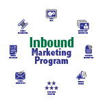Inbound Marketing Programs