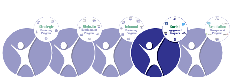 Social Engagement Program   MarketBlazer   Atlanta