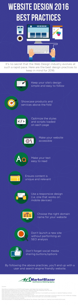 website design best practices 2015