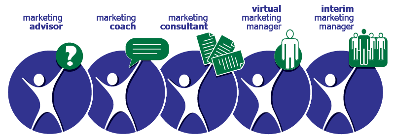 MarketBlazer Consulting Programs